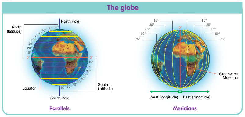 Libro digital social science 5 primaria basic concepts anaya on this is where the earths axis passes through if you look at the globe you can see that it is tilted to show the real life tilting and rotation of the gumiabroncs Gallery