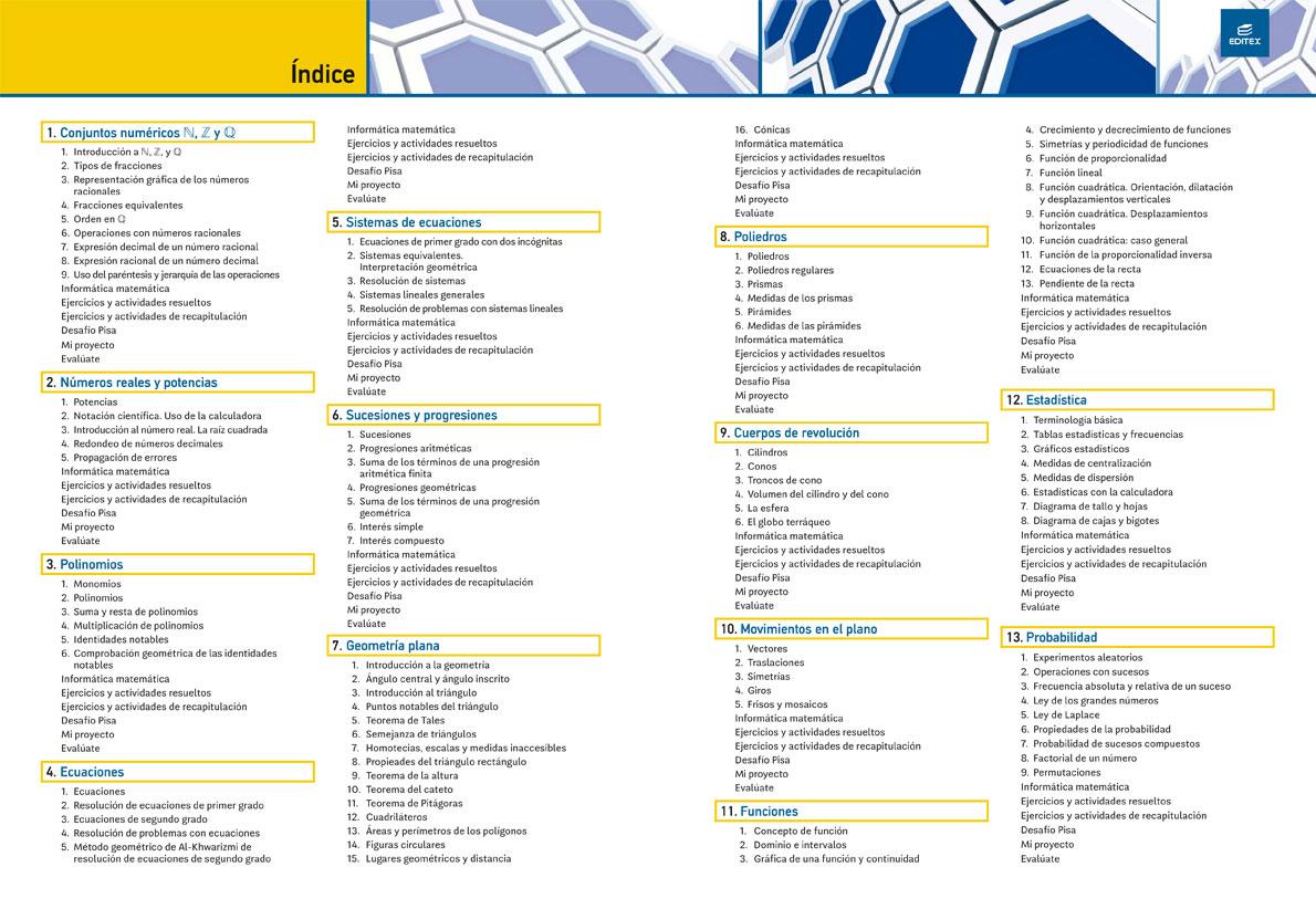 Lujoso Orden De Hoja Operaciones Matemáticas Imagen - hojas de ...
