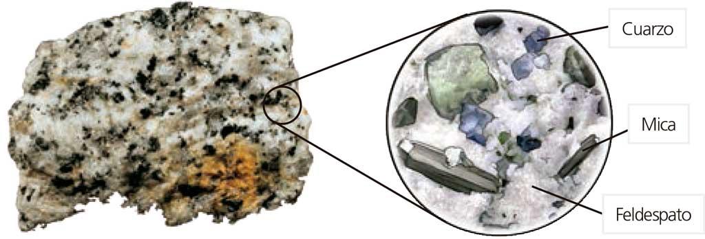 Blink activity blinklearning for Como se vende el granito