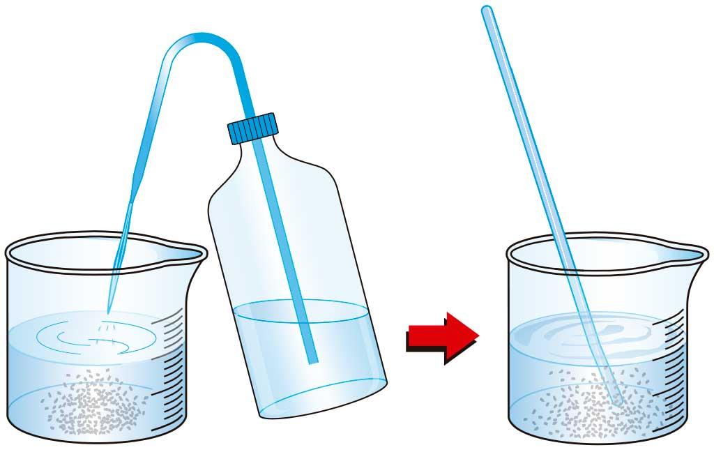Blink activity blinklearning for Que es agua destilada