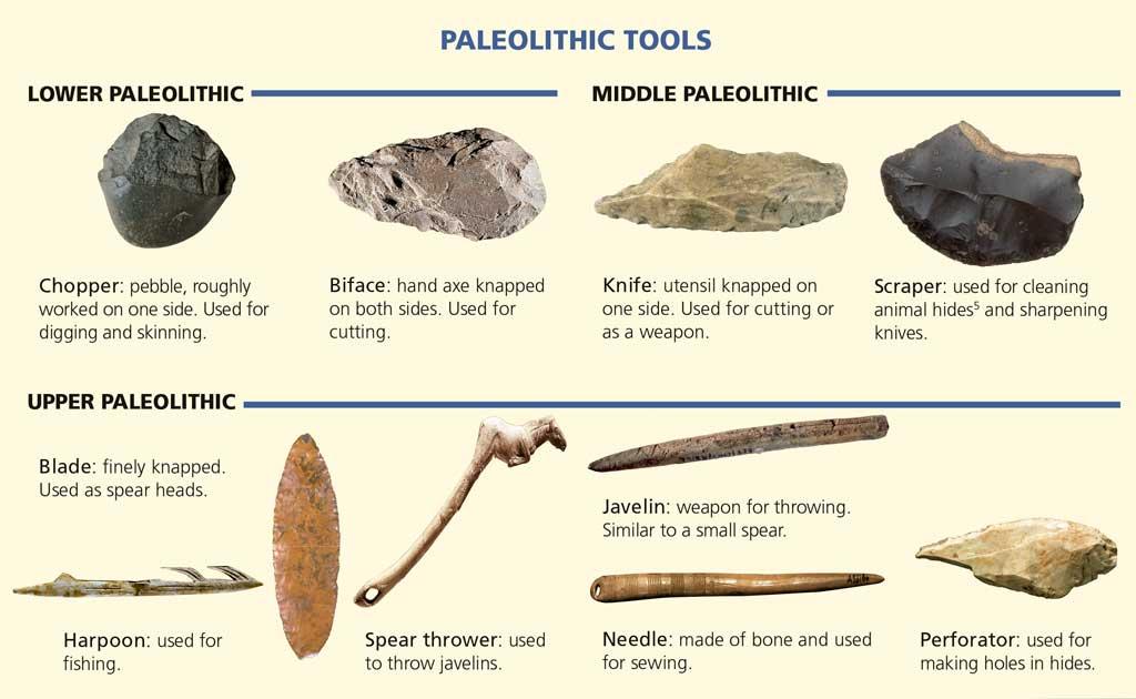 paleolithic era meaning