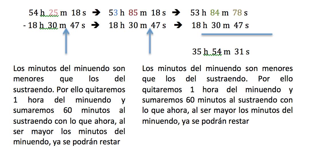 Resultado de imagen de suma y resta de la hora y de los grados
